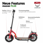 Neue_Features_moover_PLUS